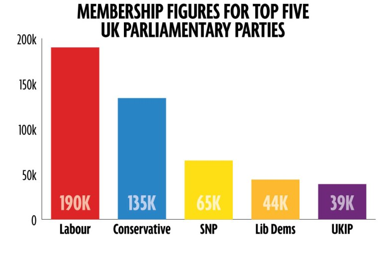 Amazing Figures And a Huge Message To Westminster